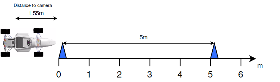 Berechnung_Scharfstelldistanz