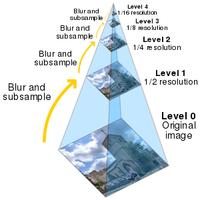 Bildpyramide