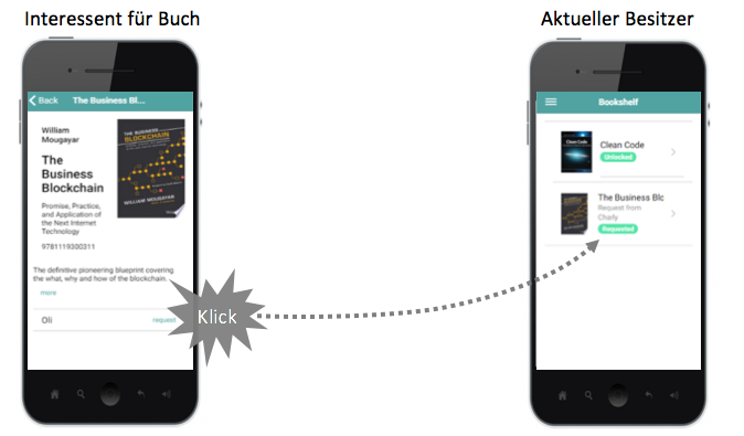 Bookchain_App