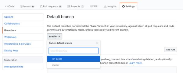 Default_Branch