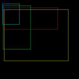 Dimension_Priors