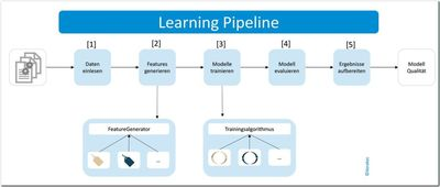 Learning_Pipeline
