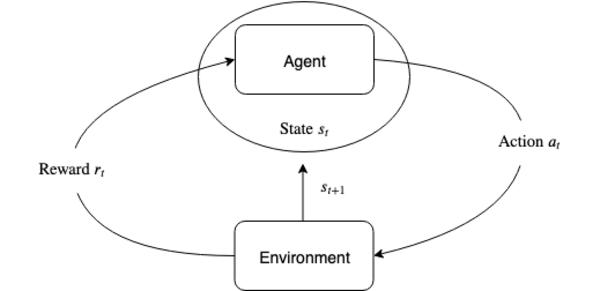 Reinforcement_Learning-1