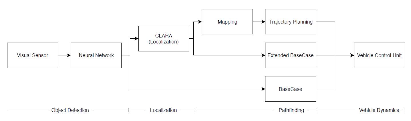 Softwaresystem_Diagramm