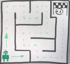 Machine Learning Tutorial NUR mit Zettel und Stift! Teil 1